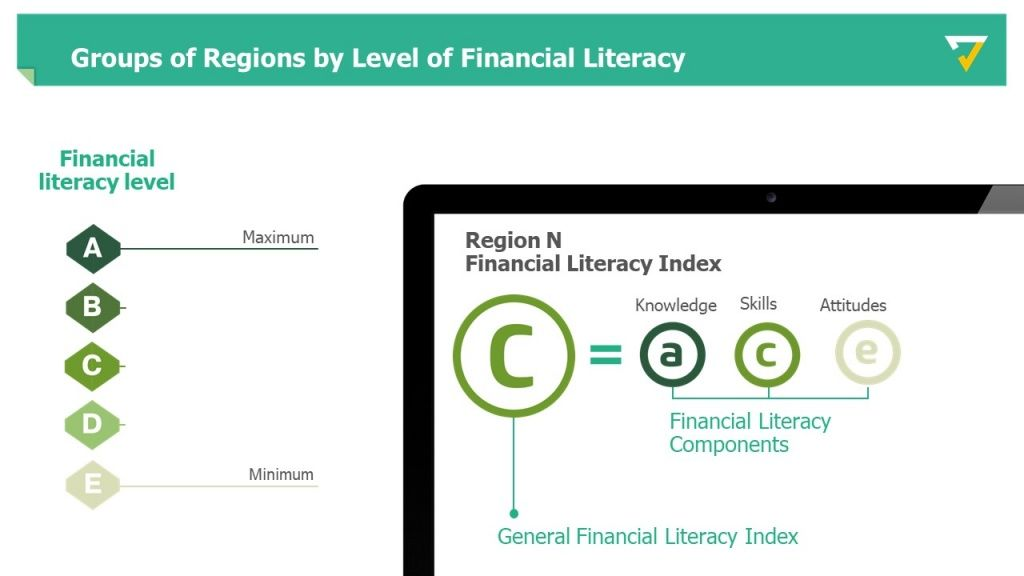 NAFI Regions Financial Literacy